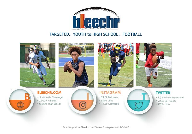 Bleechr Advertise as of 5 2017
