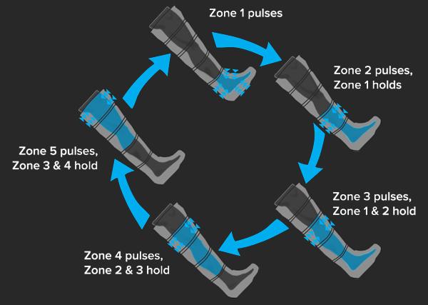 boot pulse diagram